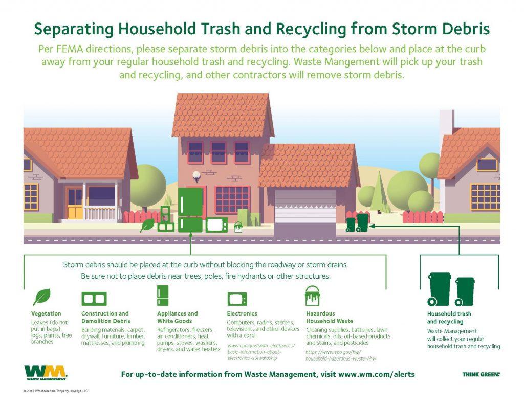 City of Orange to Begin Debris Removal on Monday