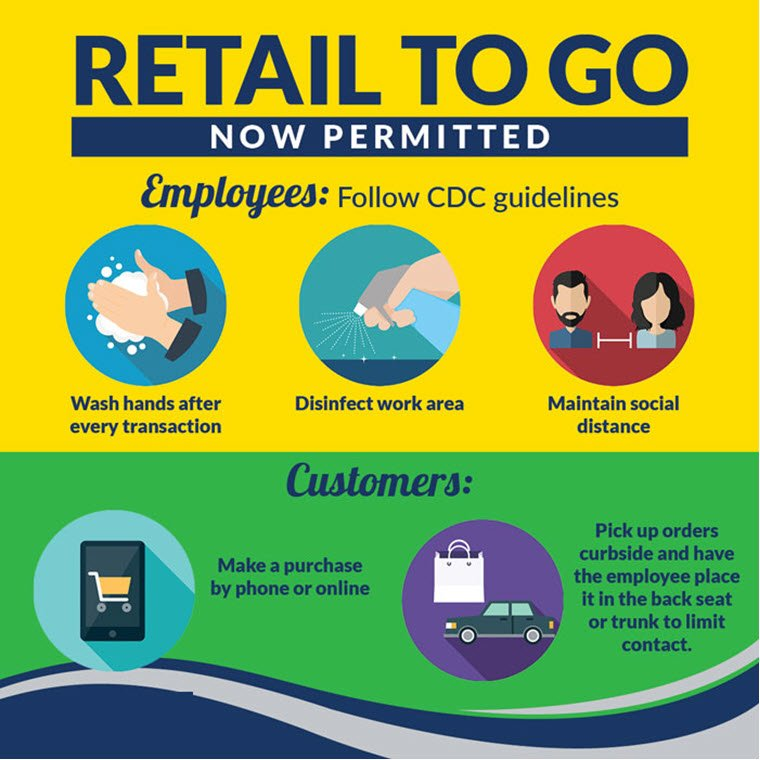 """Retail To Go"" Model Starts April 24"